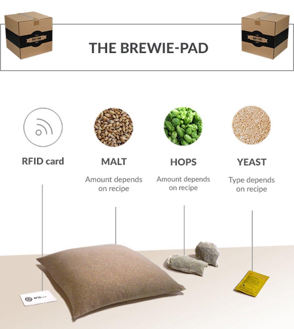 Brewie Pad rfid malt hops yeast hefe infografik