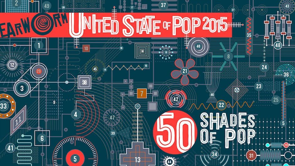 DJ Earworm United State of Pop 2015 Mashup Musik Charts