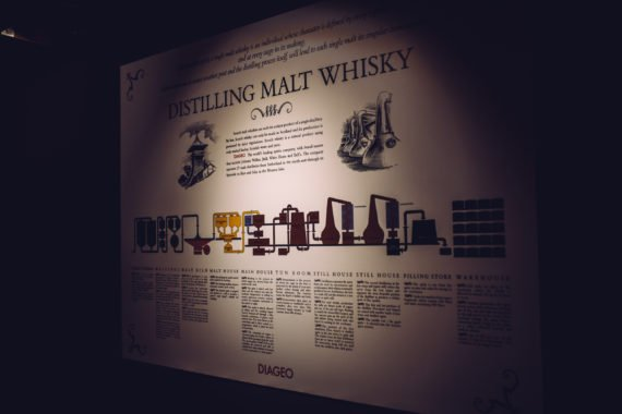 Distilling Malt Whiskey Schaubild Tafel